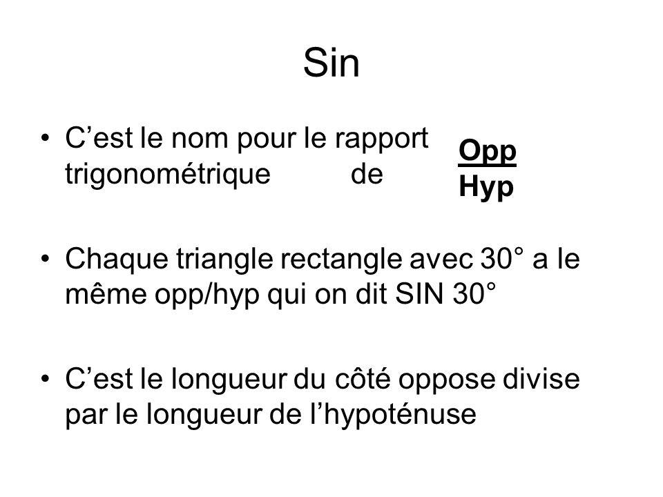 Sin Cest le nom pour le rapport trigonométrique de Chaque triangle rectangle avec 30° a le même opp/hyp qui on dit SIN 30° Cest le longueur du côté oppose divise par le longueur de lhypoténuse Opp Hyp