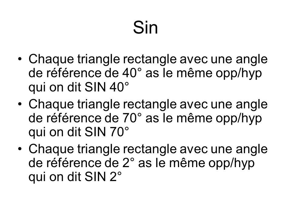 Sin Chaque triangle rectangle avec une angle de référence de 40° as le même opp/hyp qui on dit SIN 40° Chaque triangle rectangle avec une angle de réf