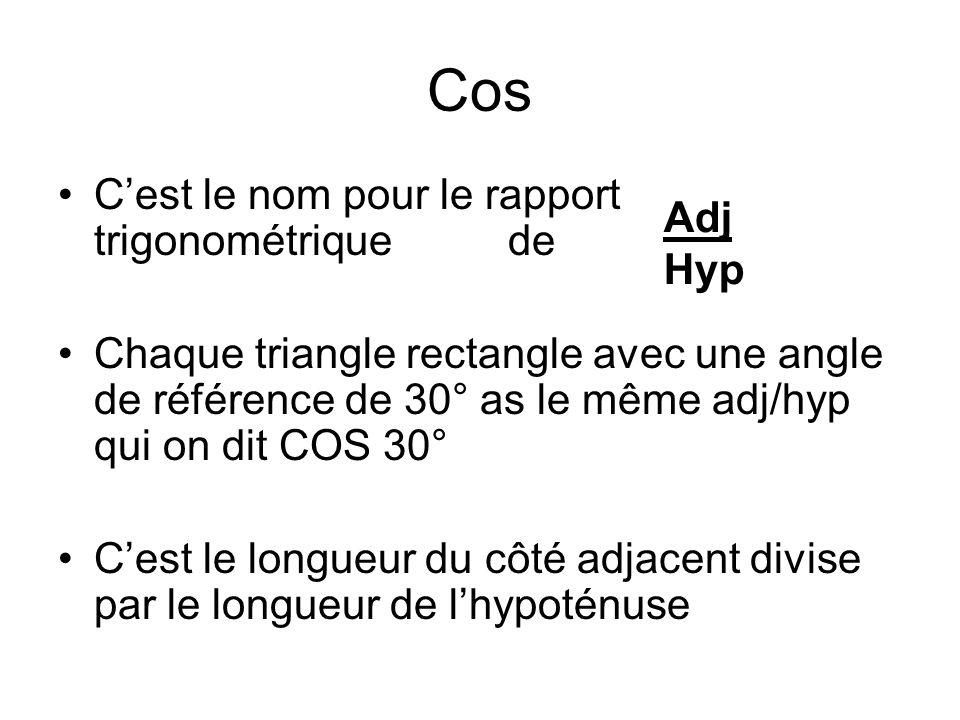 Cos Cest le nom pour le rapport trigonométrique de Chaque triangle rectangle avec une angle de référence de 30° as le même adj/hyp qui on dit COS 30°