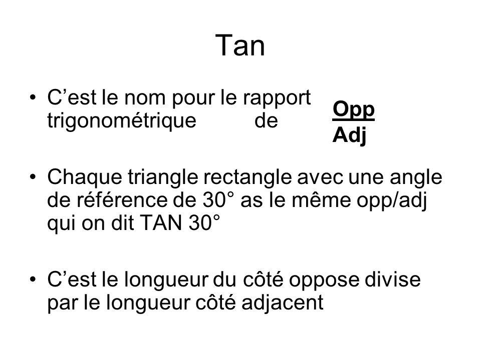 Tan Cest le nom pour le rapport trigonométrique de Chaque triangle rectangle avec une angle de référence de 30° as le même opp/adj qui on dit TAN 30°