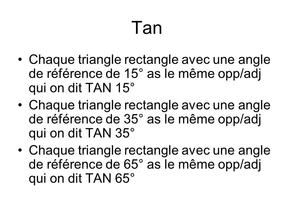 Tan Chaque triangle rectangle avec une angle de référence de 15° as le même opp/adj qui on dit TAN 15° Chaque triangle rectangle avec une angle de réf