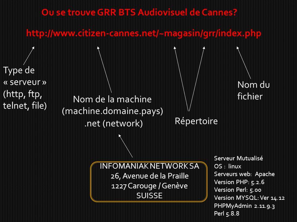 Le tilde Il est obtenu sur la plupart des claviers français Sous Windows en tapant ([Alt Gr]+[2]) + [espace] ou ([CTRL]+[ALT]+[2]) + [espace], Sous MAC OS en tapant [Alt]+ [N].