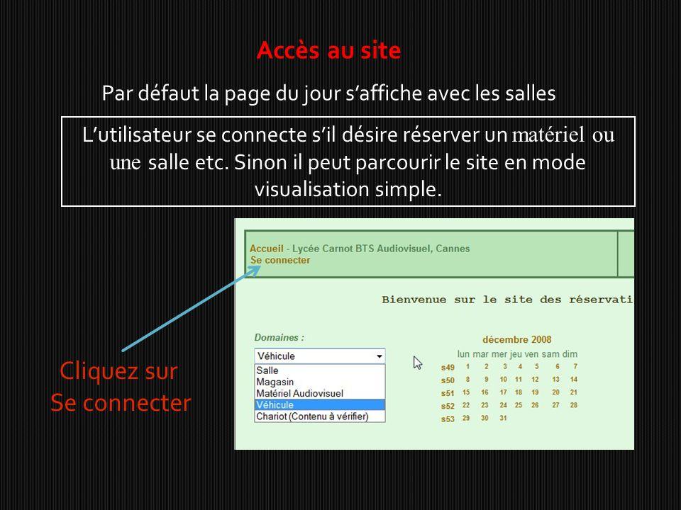 Accès au site Par défaut la page du jour saffiche avec les salles Lutilisateur se connecte sil désire réserver un matériel ou une salle etc.