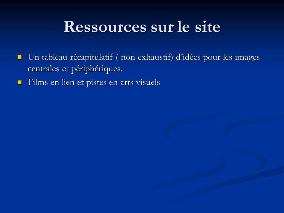 Ressources sur le site Un tableau récapitulatif ( non exhaustif) didées pour les images centrales et périphériques. Un tableau récapitulatif ( non exh