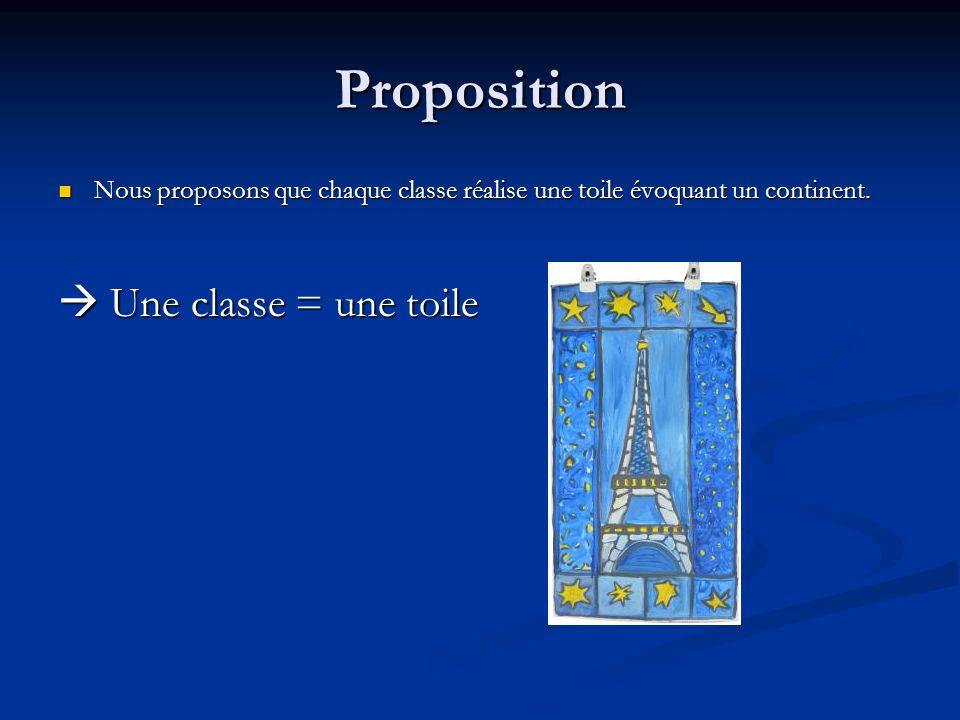 Proposition Nous proposons que chaque classe réalise une toile évoquant un continent. Nous proposons que chaque classe réalise une toile évoquant un c