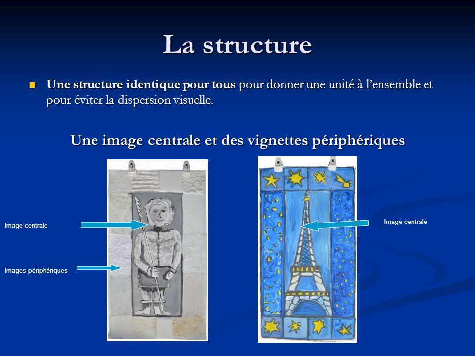 La structure Une structure identique pour tous pour donner une unité à lensemble et pour éviter la dispersion visuelle. Une structure identique pour t