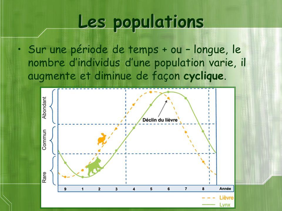 Les populations Sur une période de temps + ou – longue, le nombre dindividus dune population varie, il augmente et diminue de façon cyclique.