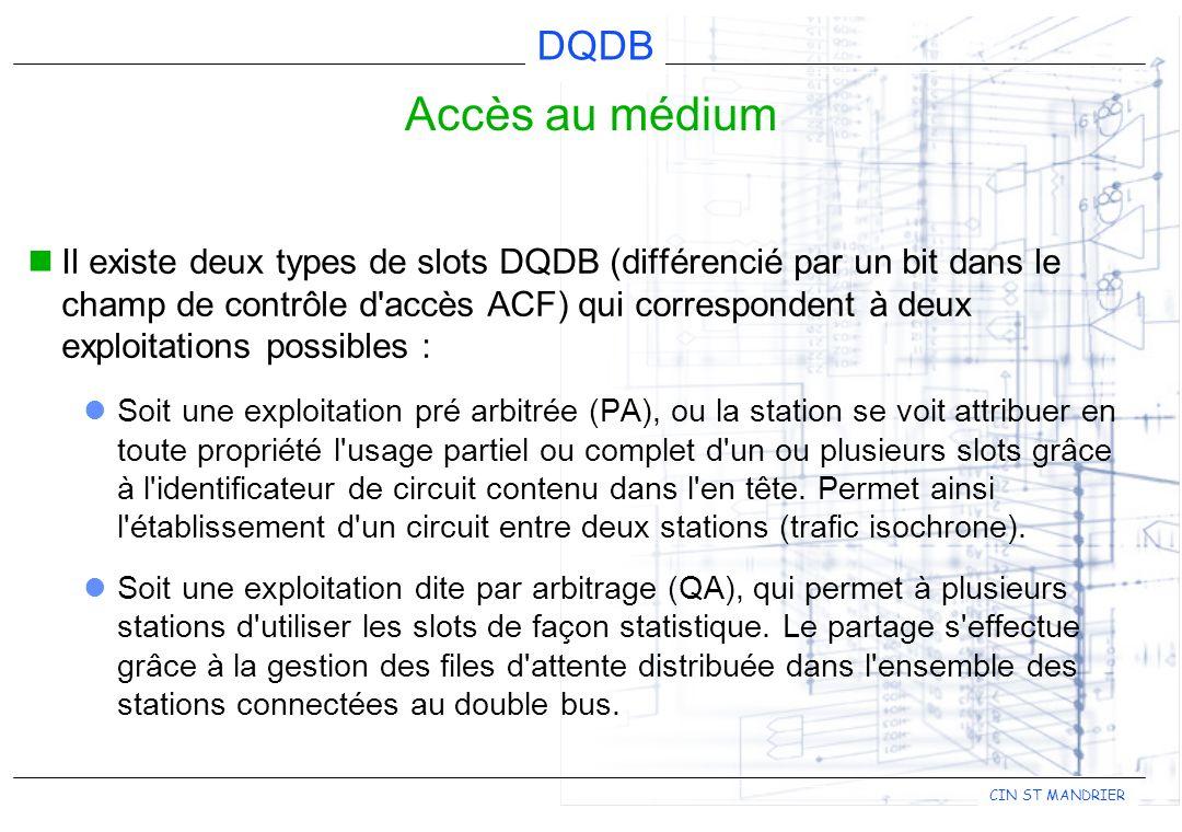 DQDB CIN ST MANDRIER Accès au médium Il existe deux types de slots DQDB (différencié par un bit dans le champ de contrôle d'accès ACF) qui corresponde