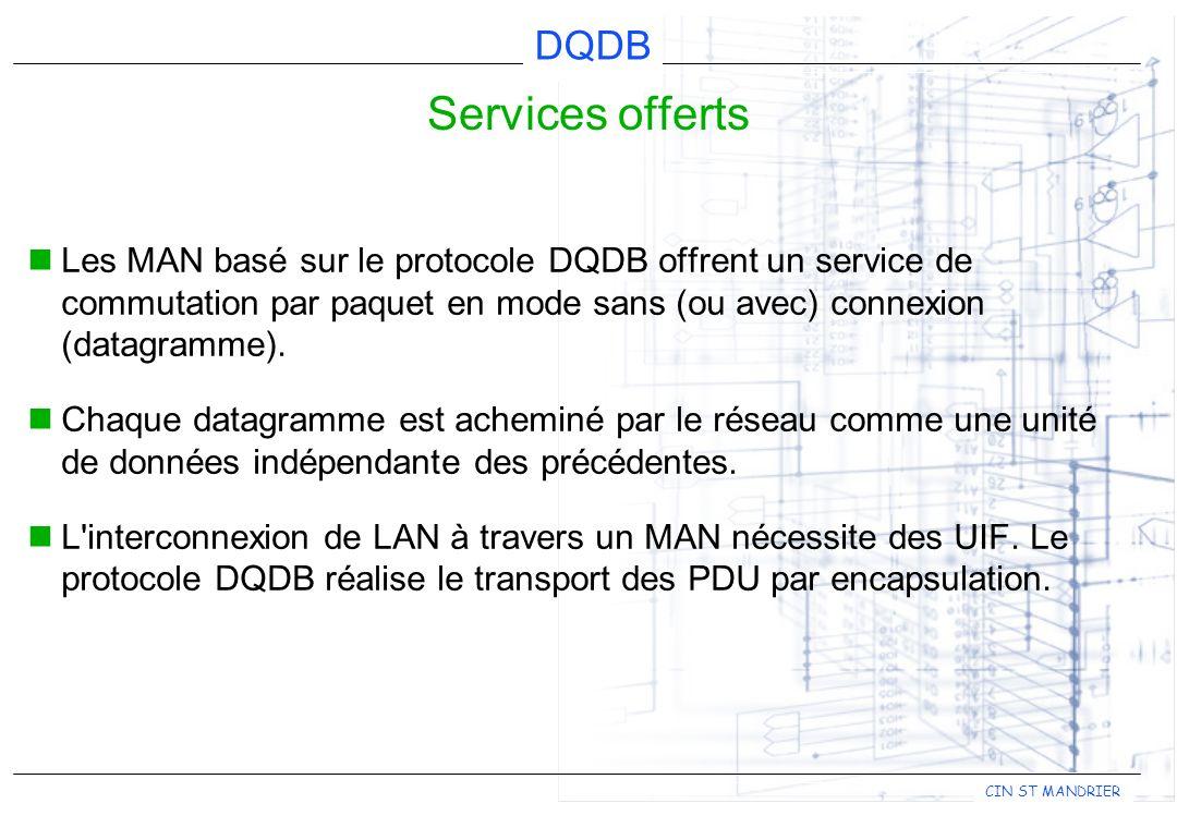 DQDB CIN ST MANDRIER Les MAN basé sur le protocole DQDB offrent un service de commutation par paquet en mode sans (ou avec) connexion (datagramme). Ch