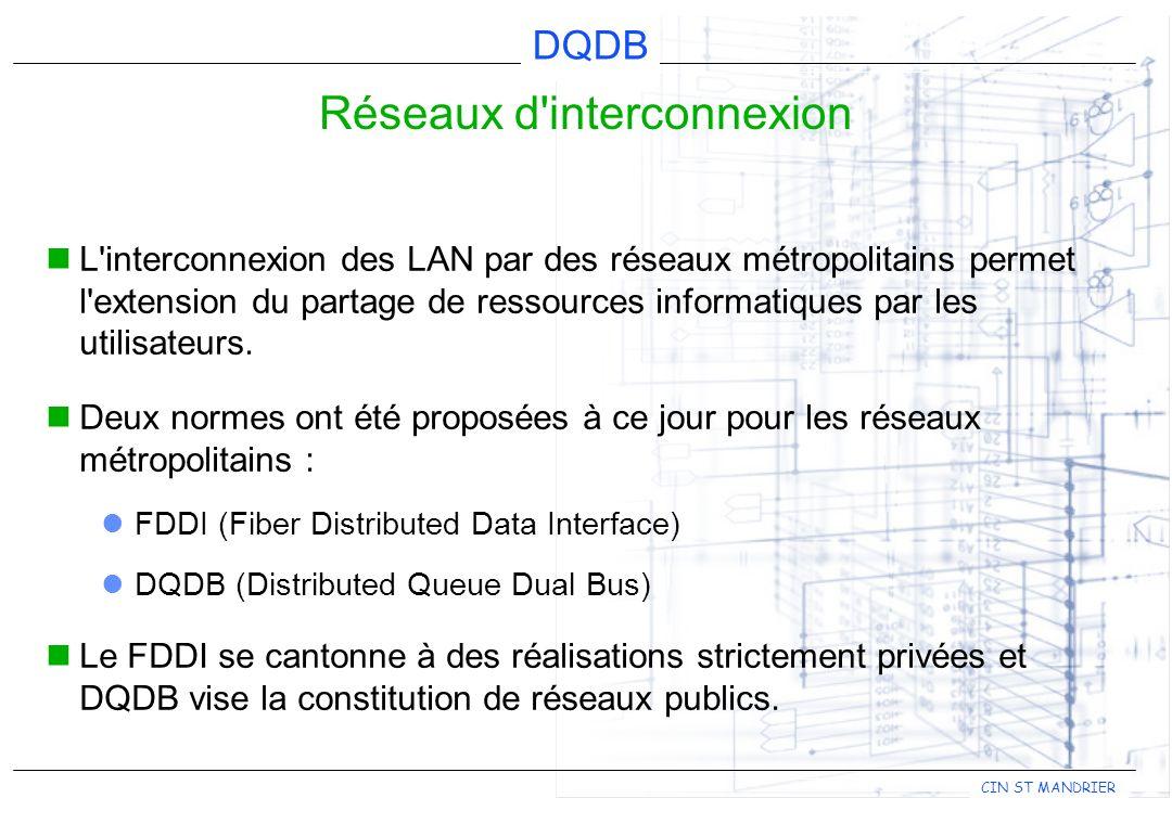 DQDB CIN ST MANDRIER Protocole à file distribuée (DQ) Request Counter RC BB = 0 => RC = RC - 1 REQ = 1 => RC = RC + 1 03 Count Down Counter DC