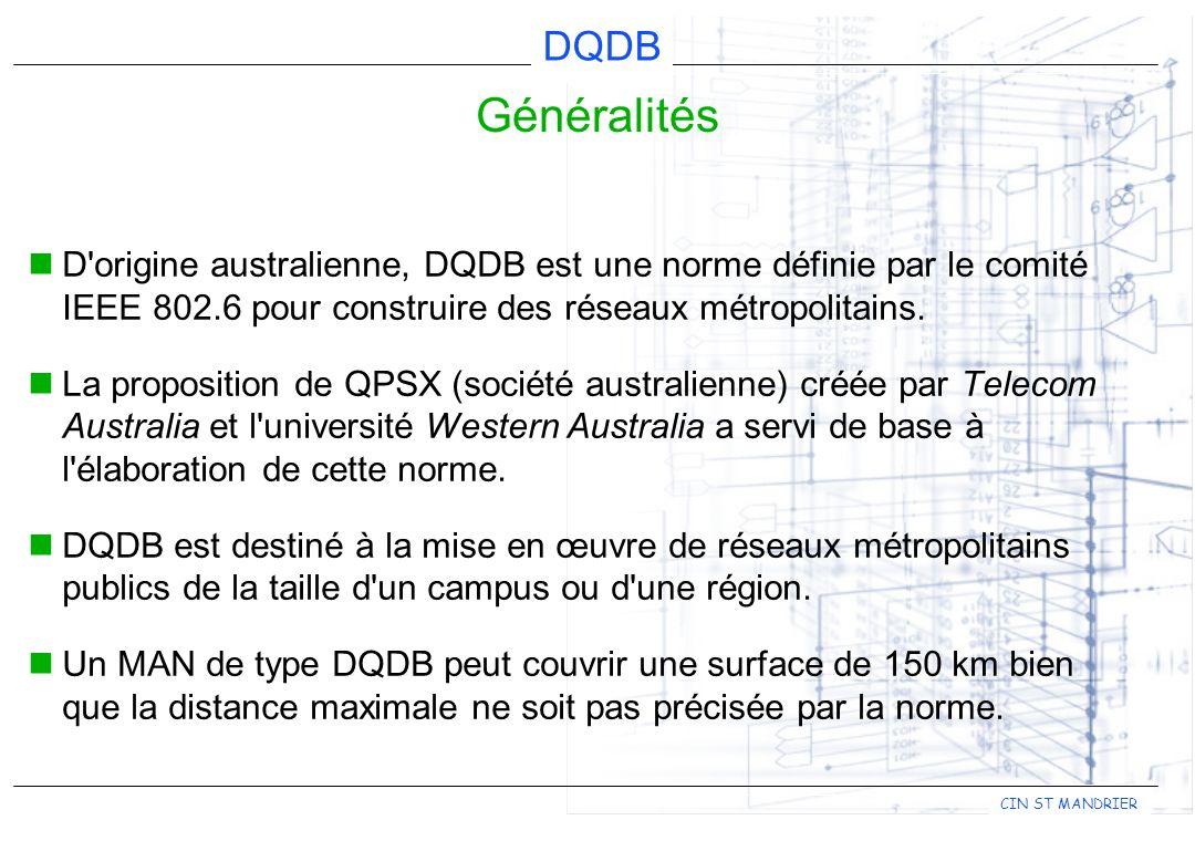 DQDB CIN ST MANDRIER Data Protocole à file distribuée (DQ) BB = 0 => RC = RC - 1 REQ = 1 => RC = RC + 1 Request Counter RC Count Down Counter DC 03 00
