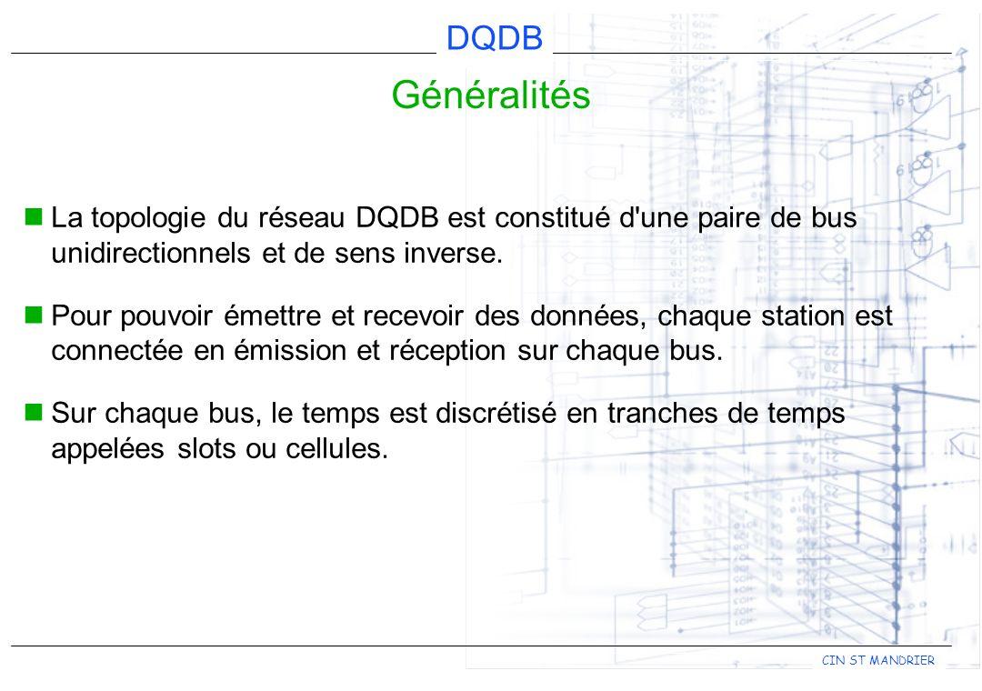 DQDB CIN ST MANDRIER Les MAN basé sur le protocole DQDB offrent un service de commutation par paquet en mode sans (ou avec) connexion (datagramme).