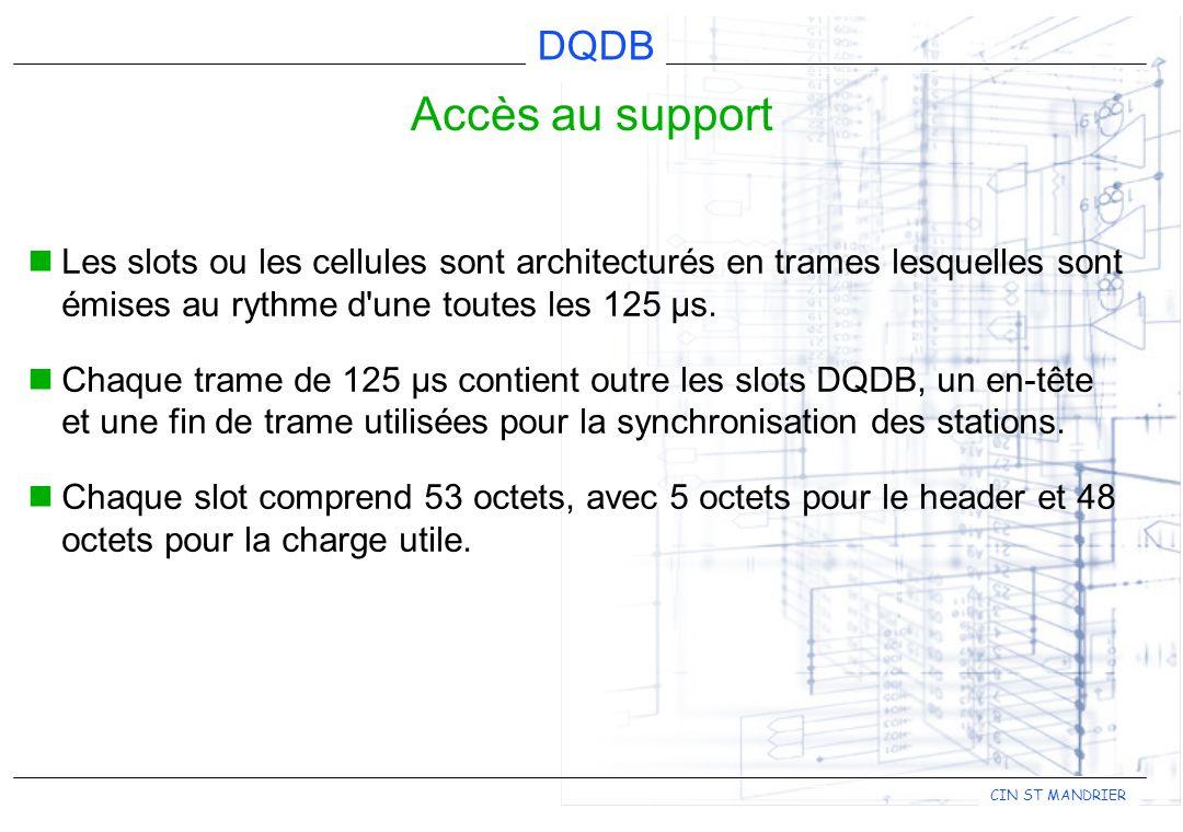 DQDB CIN ST MANDRIER BB Type slot RPSR REQ 3 REQ 2 REQ 1 REQ 0 ACF En-tête du segment Charge utile du segment Structure trame En- tête Slot 0 Slot 1 Slot 2 Slot n PAD 125 µs 1448