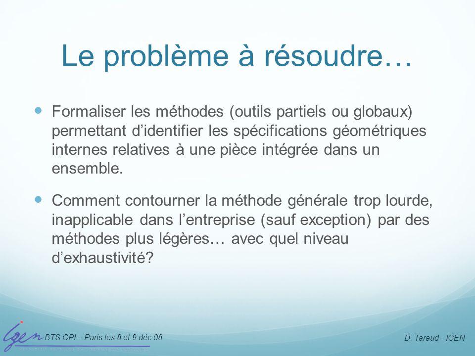 BTS CPI – Paris les 8 et 9 déc 08 D. Taraud - IGEN Le problème à résoudre… Formaliser les méthodes (outils partiels ou globaux) permettant didentifier