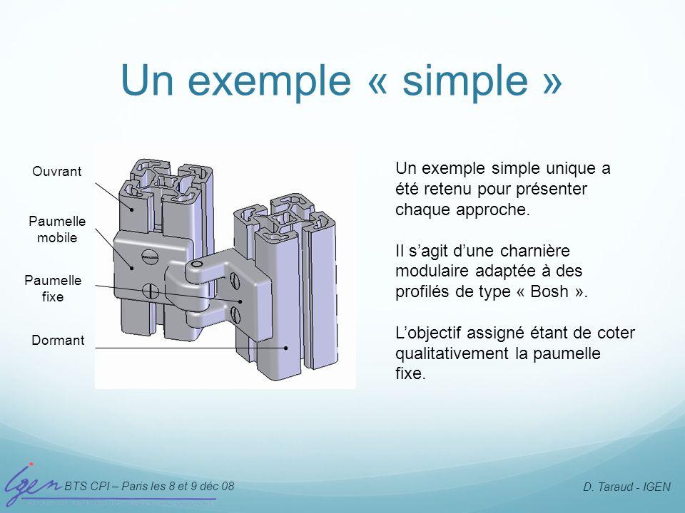 BTS CPI – Paris les 8 et 9 déc 08 D. Taraud - IGEN Un exemple « simple » Ouvrant Paumelle mobile Paumelle fixe Dormant Un exemple simple unique a été