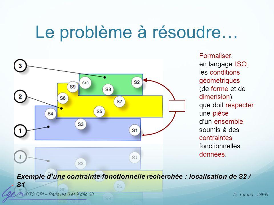 BTS CPI – Paris les 8 et 9 déc 08 D. Taraud - IGEN Le problème à résoudre… Exemple dune contrainte fonctionnelle recherchée : localisation de S2 / S1