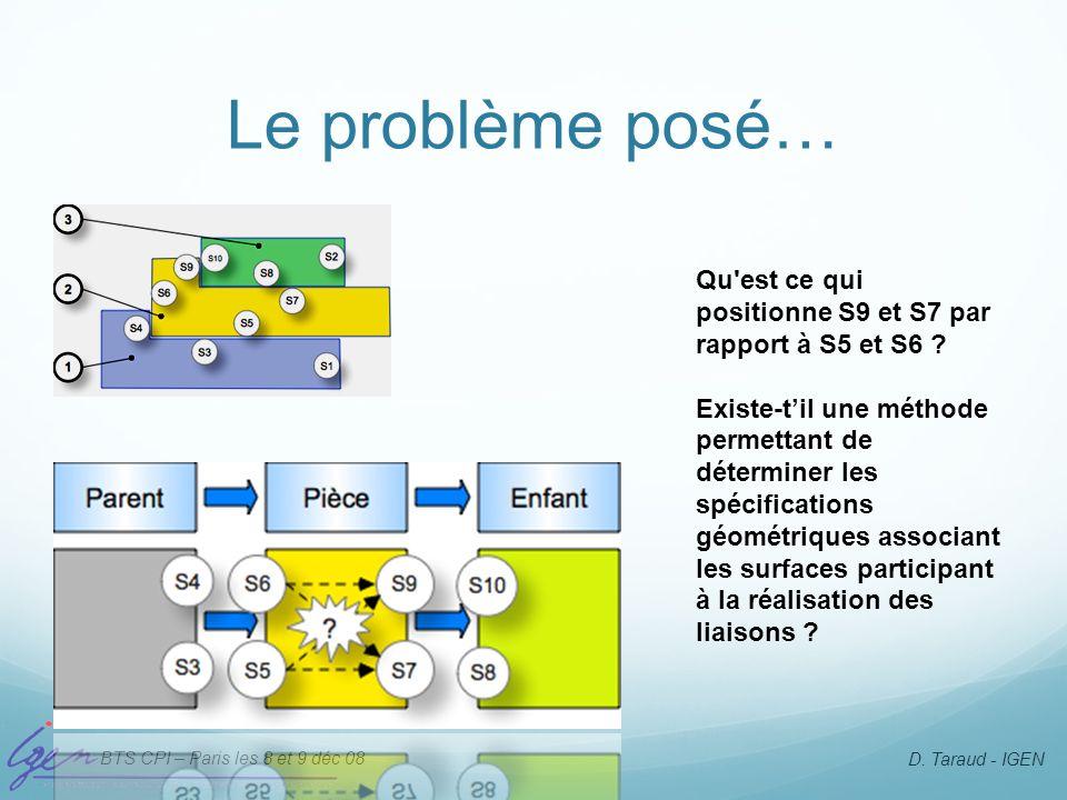 BTS CPI – Paris les 8 et 9 déc 08 D. Taraud - IGEN Le problème posé… Qu'est ce qui positionne S9 et S7 par rapport à S5 et S6 ? Existe-til une méthode