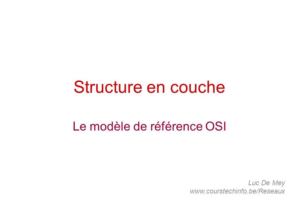 Structure en couche Le modèle de référence OSI Luc De Mey www.courstechinfo.be/Reseaux