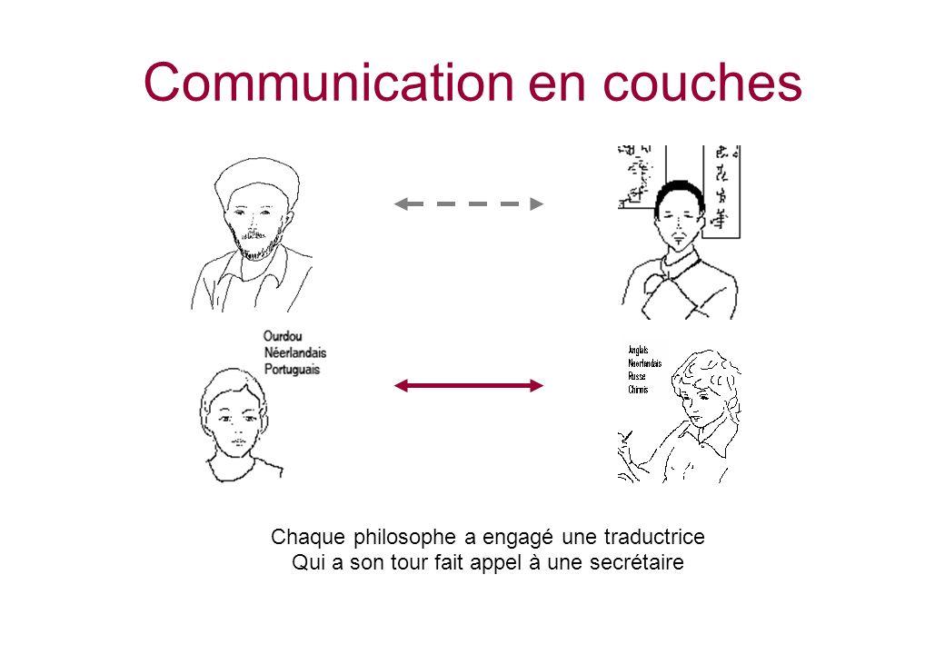 Communication en couches Chaque philosophe a engagé une traductrice Qui a son tour fait appel à une secrétaire