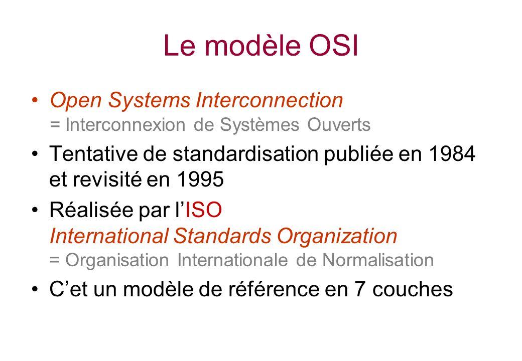 Le modèle OSI Open Systems Interconnection = Interconnexion de Systèmes Ouverts Tentative de standardisation publiée en 1984 et revisité en 1995 Réali