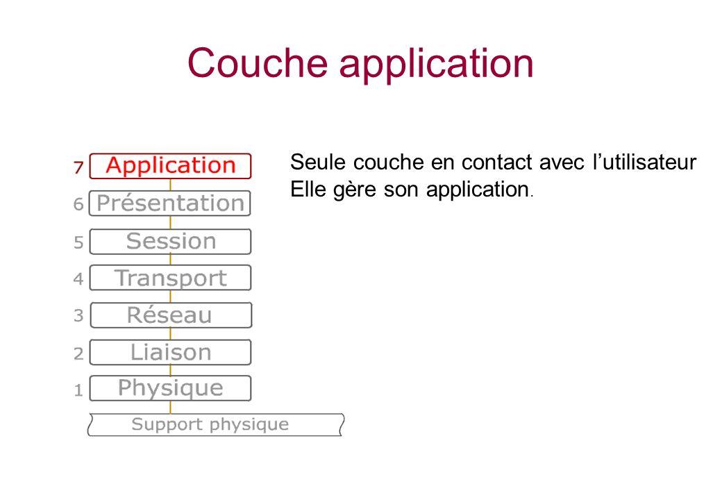 Couche application Seule couche en contact avec lutilisateur Elle gère son application.