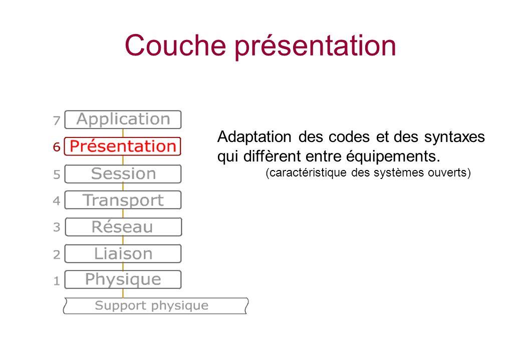 Couche présentation Adaptation des codes et des syntaxes qui diffèrent entre équipements. (caractéristique des systèmes ouverts)