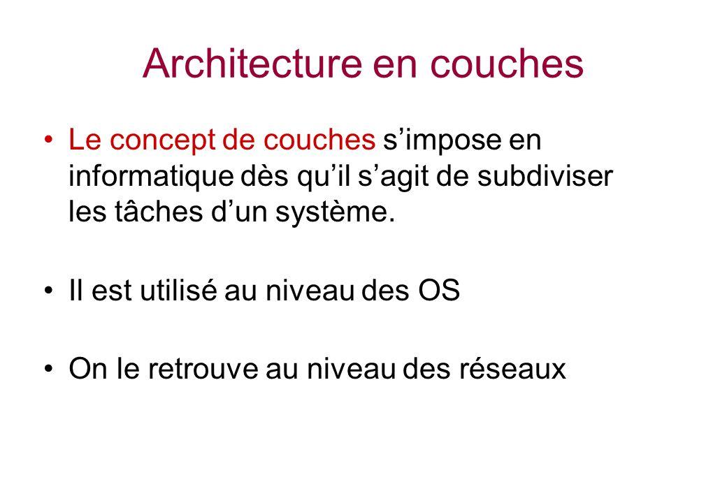 Architecture en couches Le concept de couches simpose en informatique dès quil sagit de subdiviser les tâches dun système. Il est utilisé au niveau de