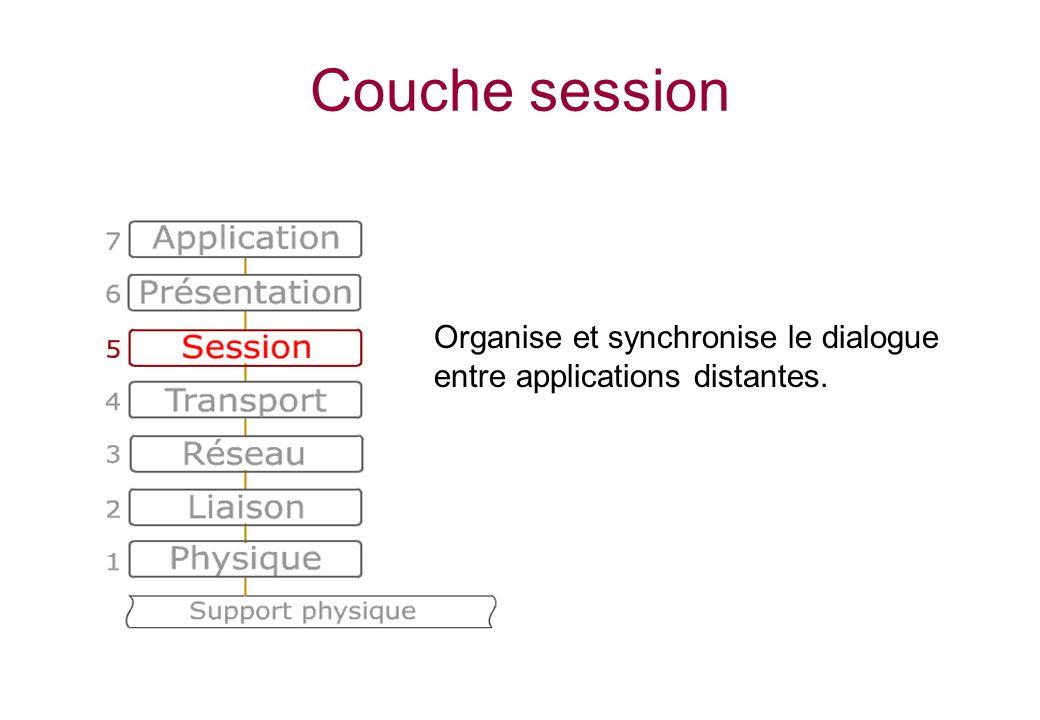 Couche session Organise et synchronise le dialogue entre applications distantes.