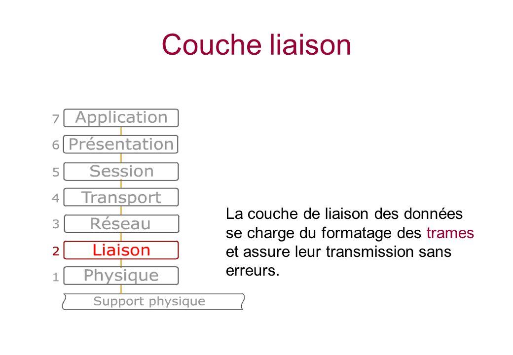 Couche liaison La couche de liaison des données se charge du formatage des trames et assure leur transmission sans erreurs.