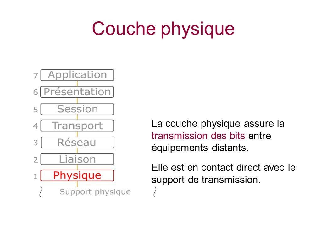 Couche physique La couche physique assure la transmission des bits entre équipements distants. Elle est en contact direct avec le support de transmiss