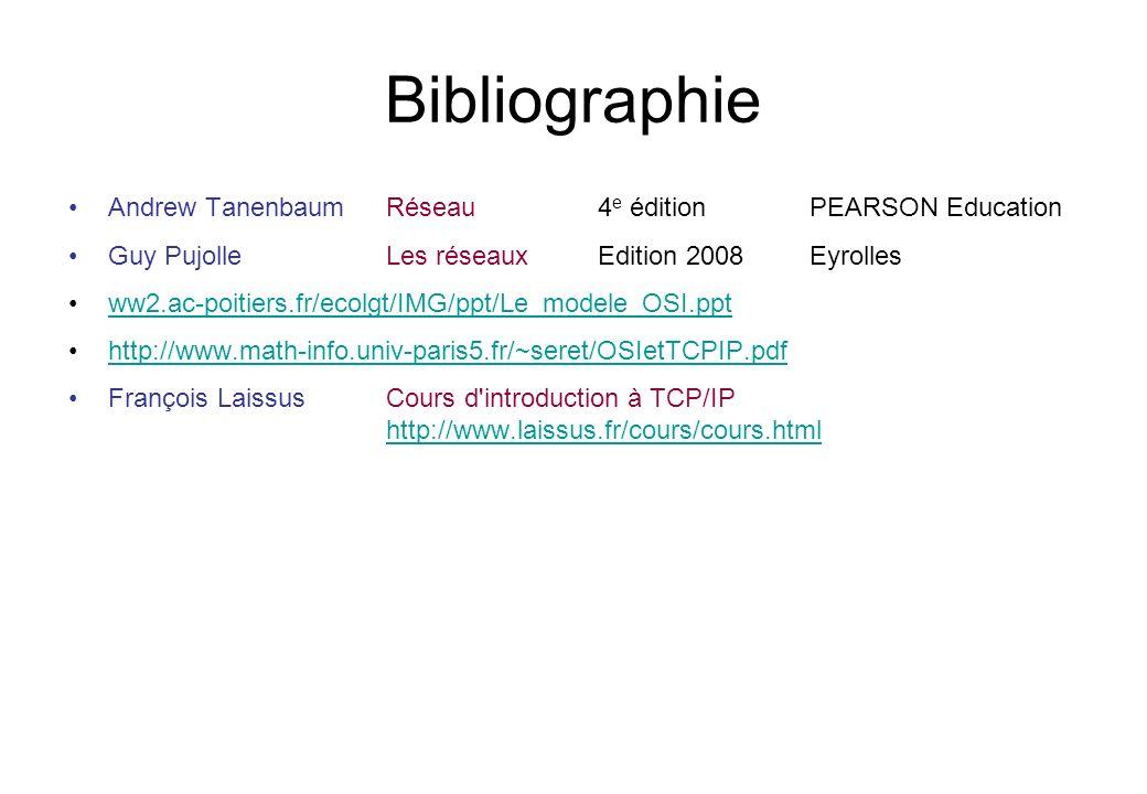 Bibliographie Andrew Tanenbaum Réseau 4 e édition PEARSON Education Guy PujolleLes réseauxEdition 2008Eyrolles ww2.ac-poitiers.fr/ecolgt/IMG/ppt/Le_mo