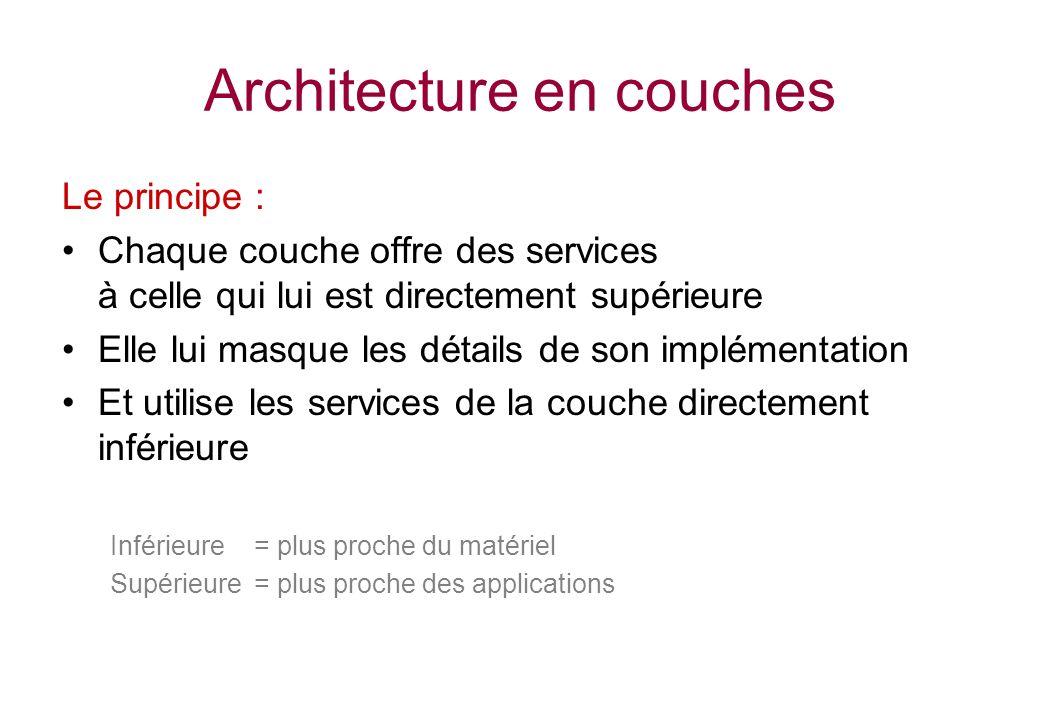 Architecture en couches Le principe : Chaque couche offre des services à celle qui lui est directement supérieure Elle lui masque les détails de son i