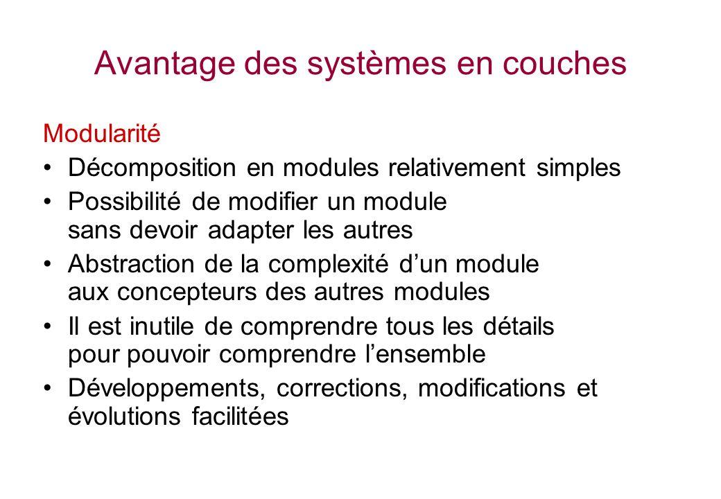 Avantage des systèmes en couches Modularité Décomposition en modules relativement simples Possibilité de modifier un module sans devoir adapter les au