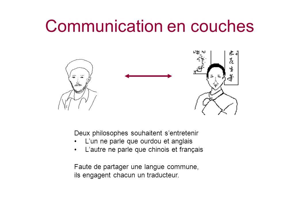 Communication en couches Deux philosophes souhaitent sentretenir Lun ne parle que ourdou et anglais Lautre ne parle que chinois et français Faute de p