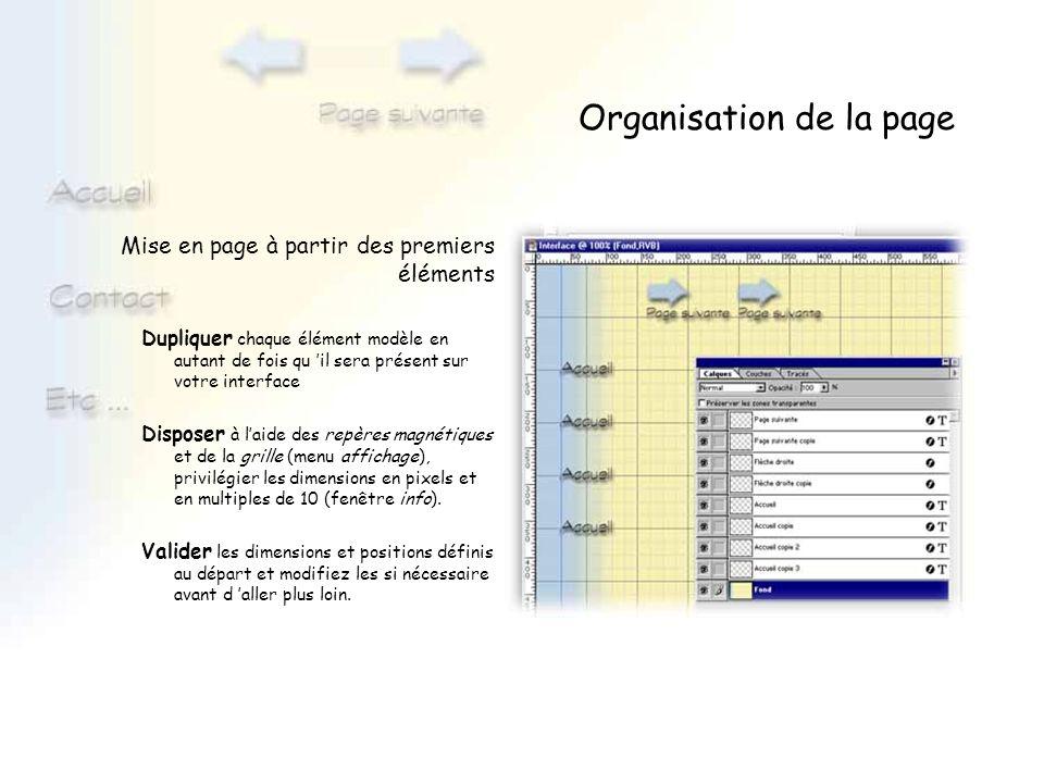 Organisation de la page Mise en page à partir des premiers éléments Dupliquer chaque élément modèle en autant de fois qu il sera présent sur votre int