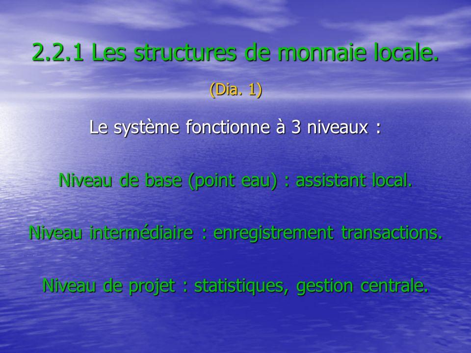 2.2.1 Les structures de monnaie locale. (Dia. 1) Le système fonctionne à 3 niveaux : Niveau de base (point eau) : assistant local. Niveau intermédiair
