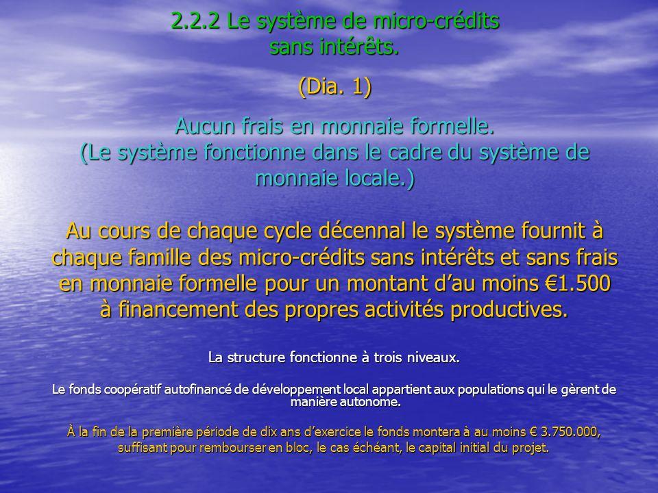 2.2.2 Le système de micro-crédits sans intérêts. (Dia. 1) Aucun frais en monnaie formelle. (Le système fonctionne dans le cadre du système de monnaie