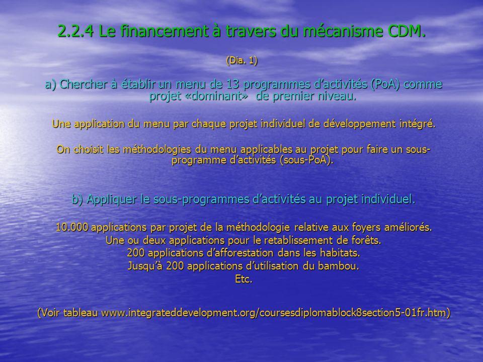 2.2.4 Le financement à travers du mécanisme CDM. (Dia. 1) a) Chercher à établir un menu de 13 programmes dactivités (PoA) comme projet «dominant» de p