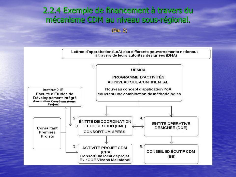 2.2.4 Exemple de financement à travers du mécanisme CDM au niveau sous-régional. (Dia. 2)