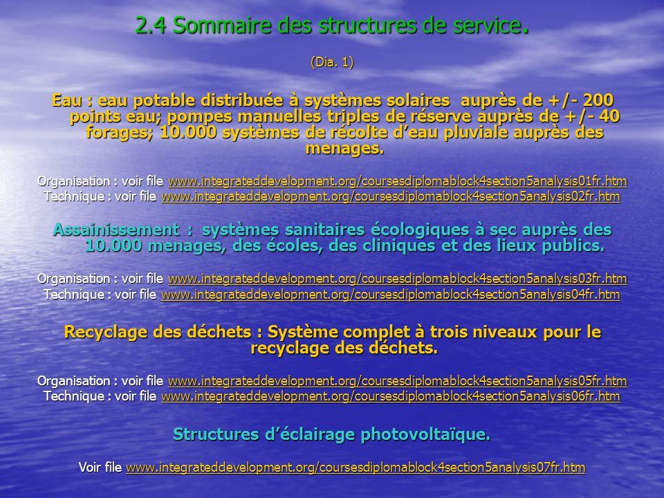 2.4 Sommaire des structures de service. (Dia. 1) 2.4 Sommaire des structures de service. (Dia. 1) Eau : eau potable distribuée à systèmes solaires aup
