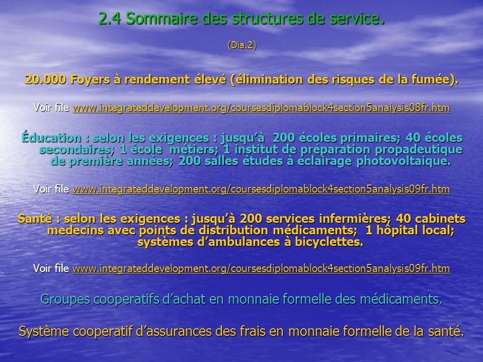 2.4 Sommaire des structures de service. (Dia.2) 2.4 Sommaire des structures de service. (Dia.2) 20.000 Foyers à rendement élevé (élimination des risqu