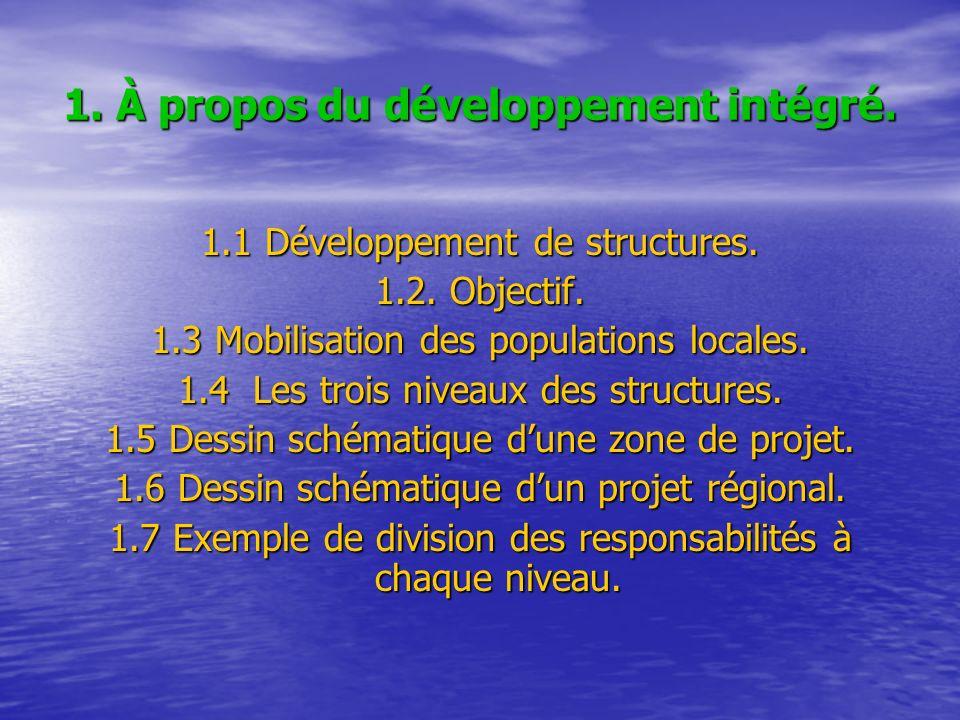 1. À propos du développement intégré. 1.1 Développement de structures. 1.2. Objectif. 1.3 Mobilisation des populations locales. 1.4 Les trois niveaux