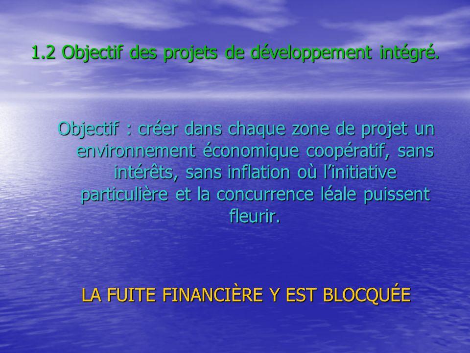 1.2 Objectif des projets de développement intégré. Objectif : créer dans chaque zone de projet un environnement économique coopératif, sans intérêts,