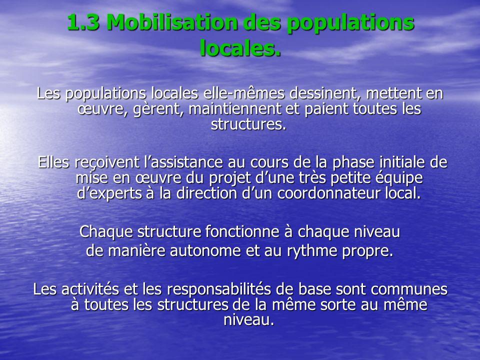 1.3 Mobilisation des populations locales. Les populations locales elle-mêmes dessinent, mettent en œuvre, gèrent, maintiennent et paient toutes les st