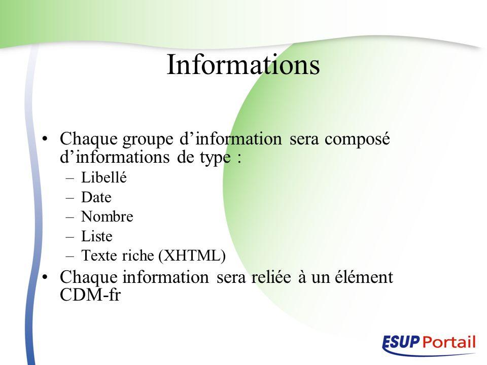 Informations Chaque groupe dinformation sera composé dinformations de type : –Libellé –Date –Nombre –Liste –Texte riche (XHTML) Chaque information ser