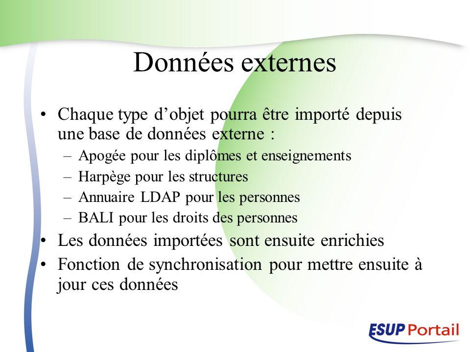 Données externes Chaque type dobjet pourra être importé depuis une base de données externe : –Apogée pour les diplômes et enseignements –Harpège pour