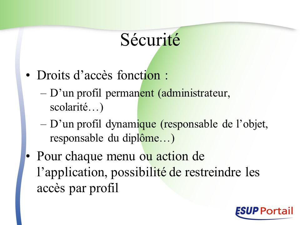 Sécurité Droits daccès fonction : –Dun profil permanent (administrateur, scolarité…) –Dun profil dynamique (responsable de lobjet, responsable du dipl
