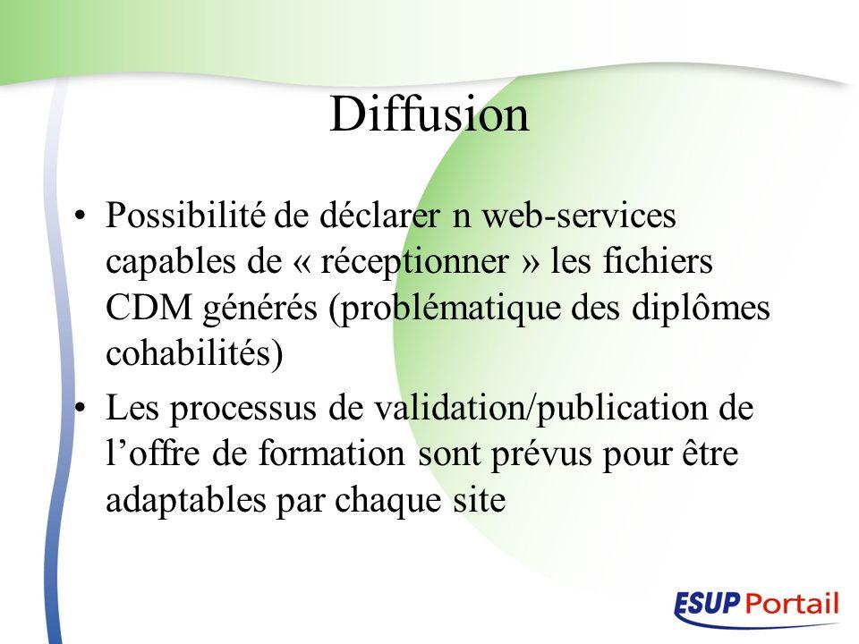 Diffusion Possibilité de déclarer n web-services capables de « réceptionner » les fichiers CDM générés (problématique des diplômes cohabilités) Les pr