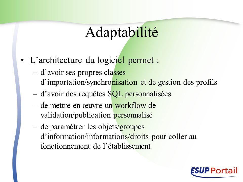 Adaptabilité Larchitecture du logiciel permet : –davoir ses propres classes dimportation/synchronisation et de gestion des profils –davoir des requête