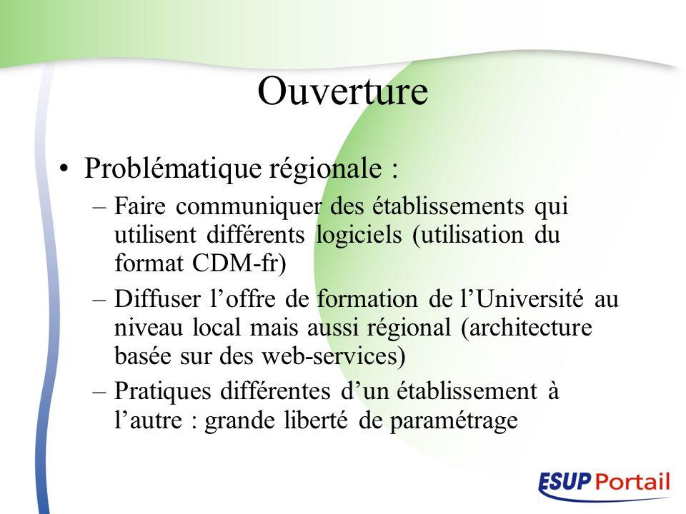 Ouverture Problématique régionale : –Faire communiquer des établissements qui utilisent différents logiciels (utilisation du format CDM-fr) –Diffuser